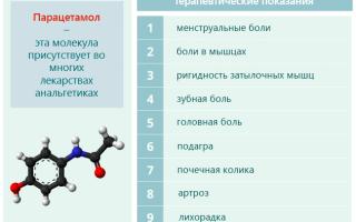 Сколько раз в день можно пить парацетамол