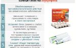 Противопоказания ибупрофена