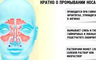 Промывание носа препараты