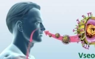 Заложенность носа простуда лечение