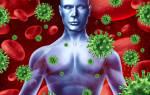 Лечение гриппа у вич инфицированных
